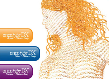Oncotype DX Breast Cancer Test